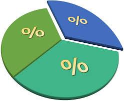 Van akinek jól jön az adó 1 százalék